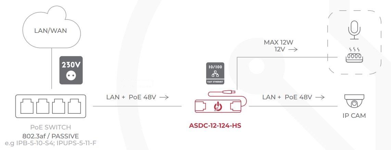 ASDC-12-124 #01