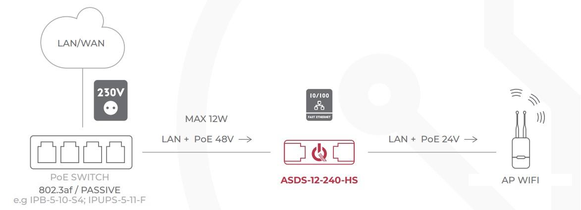ASDC-12-240-HS #01